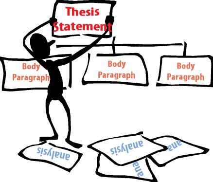 Student Sample: Narrative Essay English Composition I